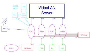 www.videolan.org/images/backup/diagram_small.jpeg